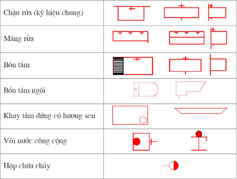 Kí hiệu bản vẽ thiết kế nội thất